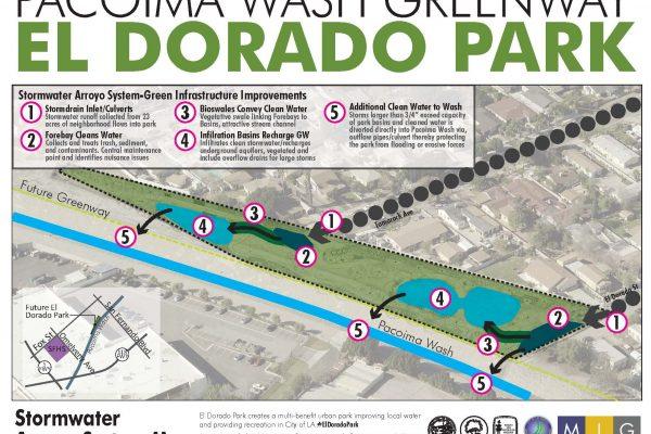 El Dorado Park - Stormwater Network Concept Plan