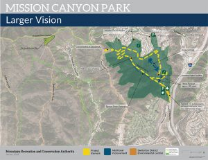 Mission Canyon Park - concept plan by MRCA