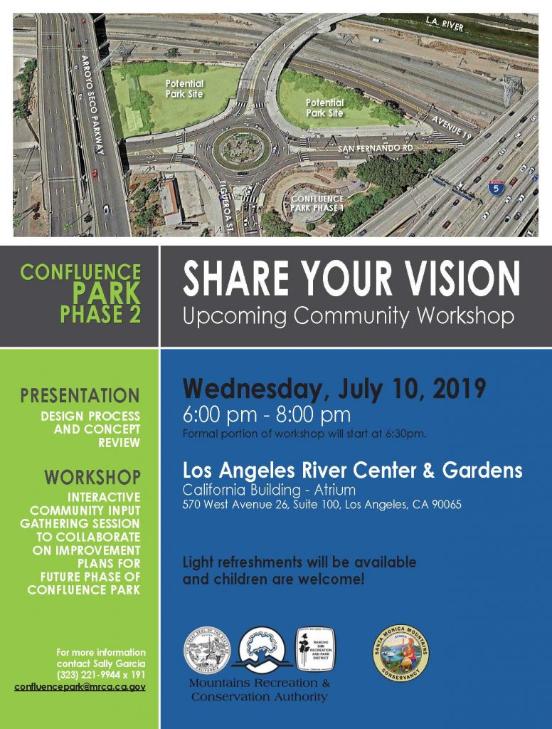 Confluence Meeting July 19